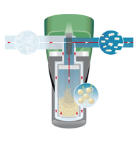 Wasseraufbereitung durch BIOCAT KS 3000